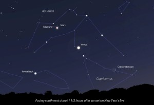 mars-neptune-wide-map