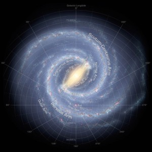 milky-way-model-nasa