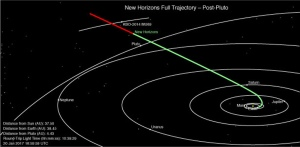 new-horizons-trajectory-map