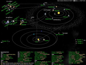 solar-system-missions2017