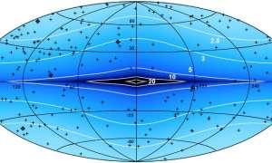 3-gravitationa