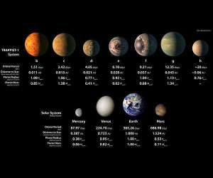 planets-trappist-1